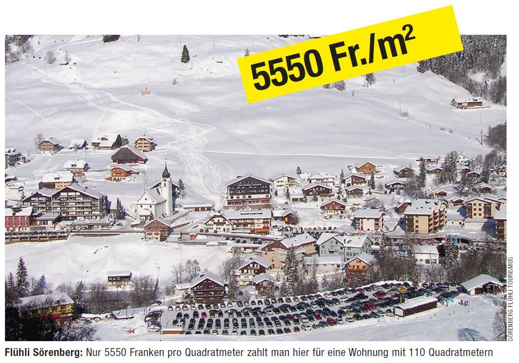 Immobilienpreise in Skiorten auf Talfahrt